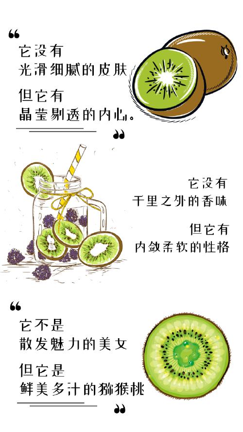 獼猴桃文案產品展示