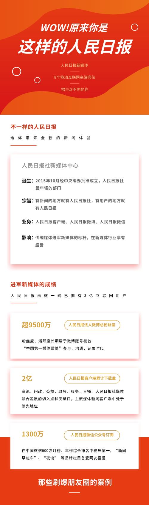 人民日报招新营销长图