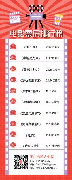 全球电影票房排行榜营销长图