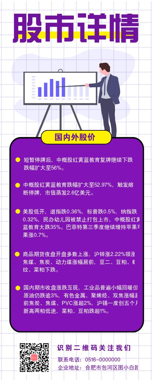 简约插画新闻股价介绍长图