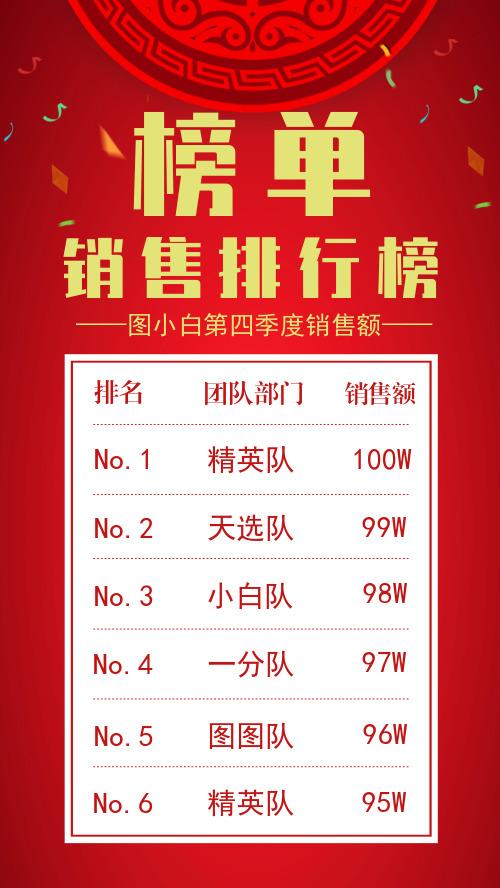 紅色喜慶排行榜宣傳海報