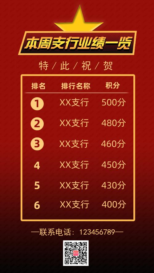 红色简约业绩排行榜手机海报