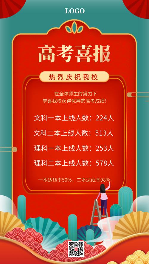 创意中国风红色更中高考喜报DF